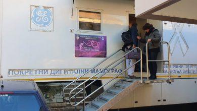 Photo of Mamografski pregledi u KC Niš, ali i širom Srbije