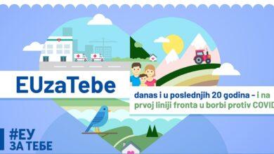 Photo of Evropska unija će finansirati zapošljavanje 100 zdravstvenih radnika na 6 meseci u Srbiji