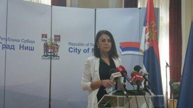 Photo of Grad Niš u prvih šest meseci ostvario prihod od oko 4,2 milijarde dinara