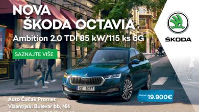 Photo of ŠKODINA VOZILA sve traženija na tržištu automobila:  Nova OKTAVIA prosto PLENI